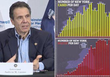 Gov Cuomo declares that New York is past its coronavirus peak
